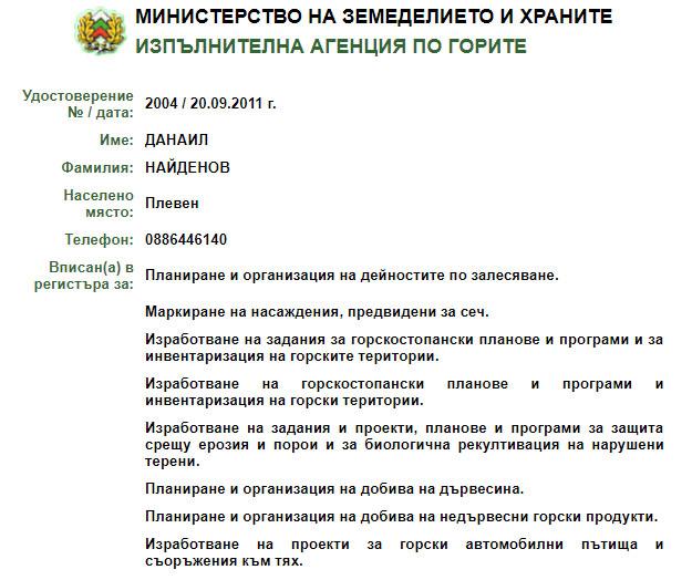 Илида Форест Консулт - лиценз на Данаил Найденов