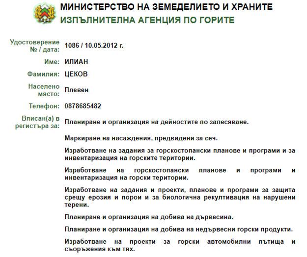 Илида Форест Консулт - Илиян Цеков лиценз